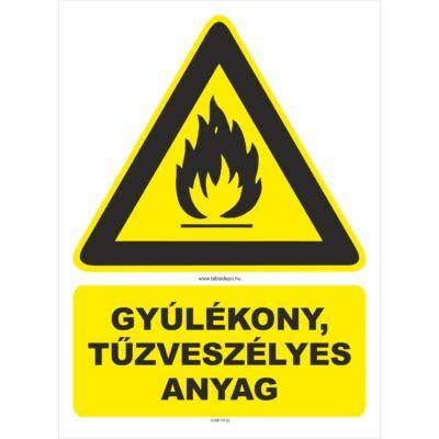 Gyúlékony, tűzveszélyes anyagok tábla