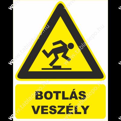 figyelmeztető táblák