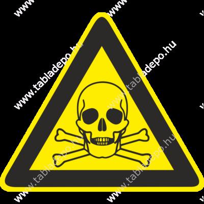 mérgező anyagok